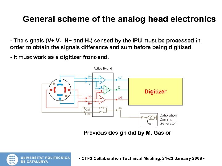 General scheme of the analog head electronics - The signals (V+, V-, H+ and
