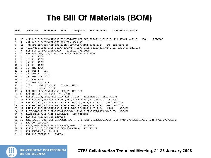 The Bill Of Materials (BOM) - CTF 3 Collaboration Technical Meeting, 21 -23 January