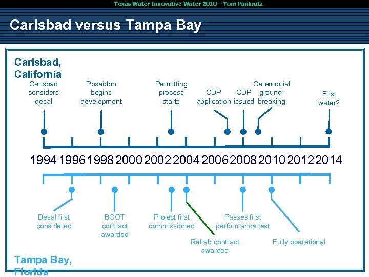 Texas Water Innovative Water 2010— Tom Pankratz Carlsbad versus Tampa Bay Carlsbad, California Carlsbad
