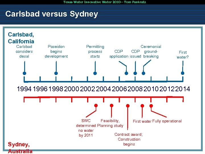 Texas Water Innovative Water 2010— Tom Pankratz Carlsbad versus Sydney Carlsbad, California Carlsbad considers