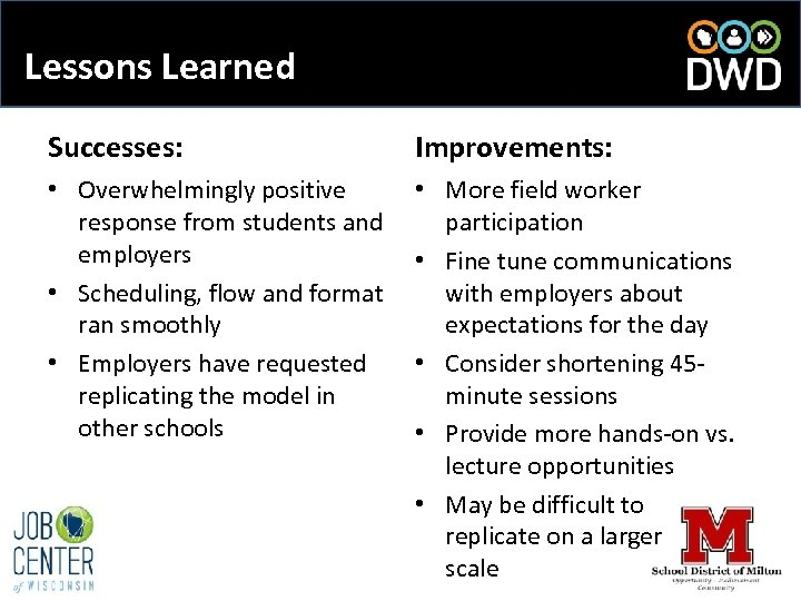 Lessons Learned Successes: Improvements: • Overwhelmingly positive response from students and employers • Scheduling,