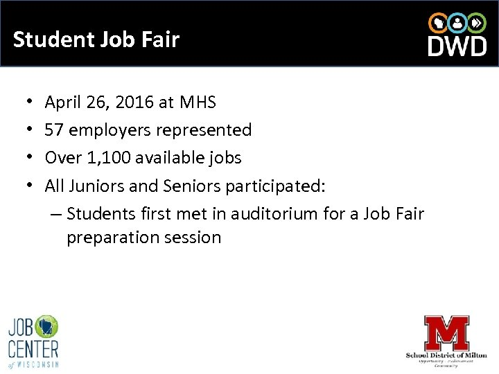 Student Job Fair • • April 26, 2016 at MHS 57 employers represented Over