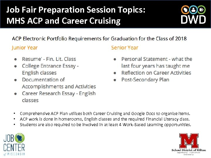 Job Fair Preparation Session Topics: MHS ACP and Career Cruising • • • Comprehensive