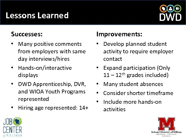 Lessons Learned Successes: Improvements: • Many positive comments from employers with same day interviews/hires