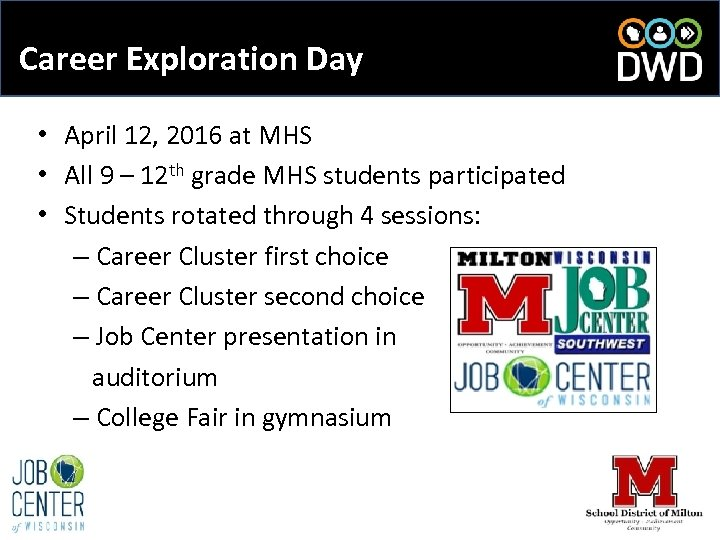 Career Exploration Day • April 12, 2016 at MHS • All 9 – 12