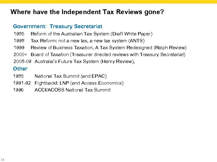 Where have the Independent Tax Reviews gone? Government: Treasury Secretariat 1985 Reform of the