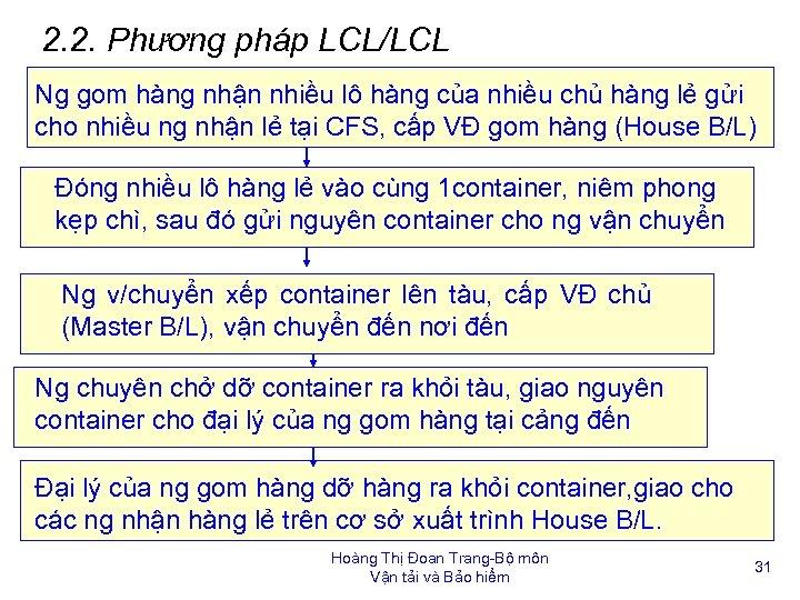 2. 2. Phương pháp LCL/LCL Ng gom hàng nhận nhiều lô hàng của nhiều