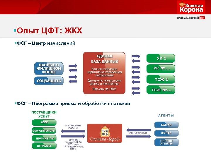 §Опыт ЦФТ: ЖКХ §ФСГ – Центр начислений §ФСГ – Программа приема и обработки платежей