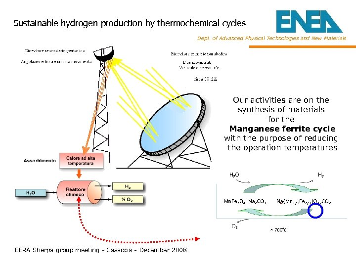 Sustainable hydrogen production by thermochemical cycles Dept. of Advanced Physical Technologies and New Materials