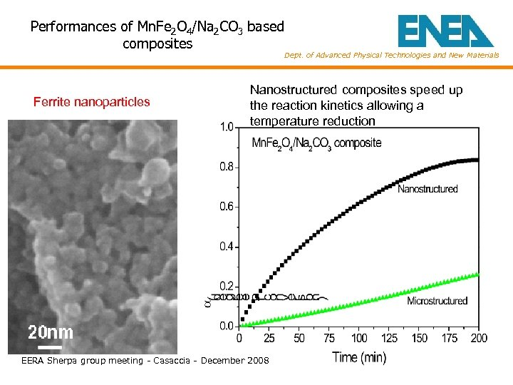 Performances of Mn. Fe 2 O 4/Na 2 CO 3 based composites Dept. of