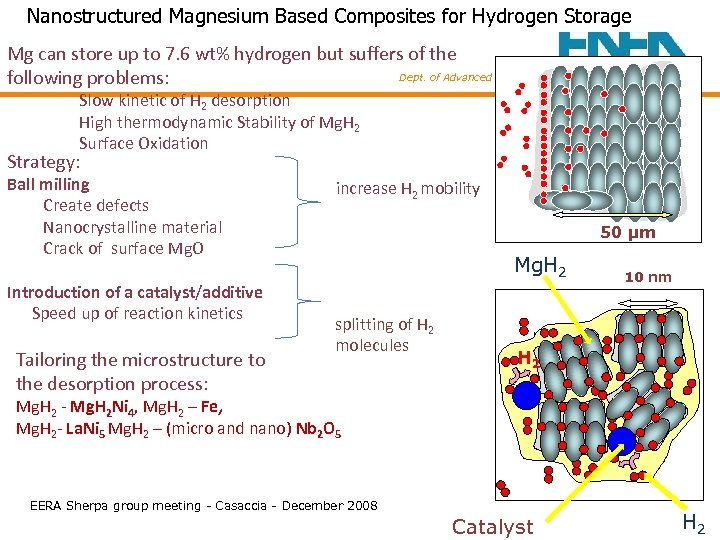 Nanostructured Magnesium Based Composites for Hydrogen Storage Mg can store up to 7. 6