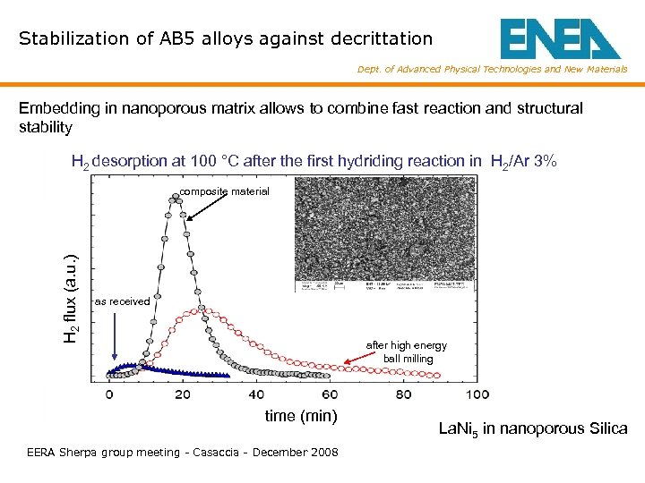 Stabilization of AB 5 alloys against decrittation Dept. of Advanced Physical Technologies and New