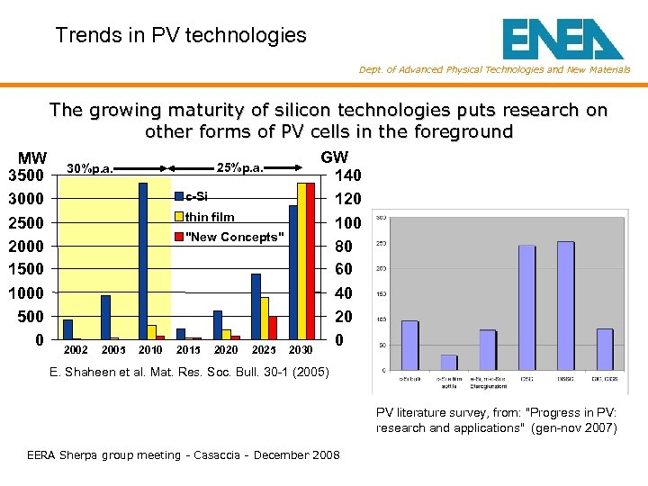 Trends in PV technologies Dept. of Advanced Physical Technologies and New Materials The growing
