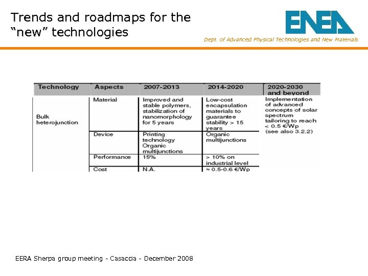 "Trends and roadmaps for the ""new"" technologies EERA Sherpa group meeting - Casaccia -"