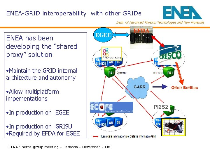 ENEA-GRID interoperability with other GRIDs Dept. of Advanced Physical Technologies and New Materials ENEA