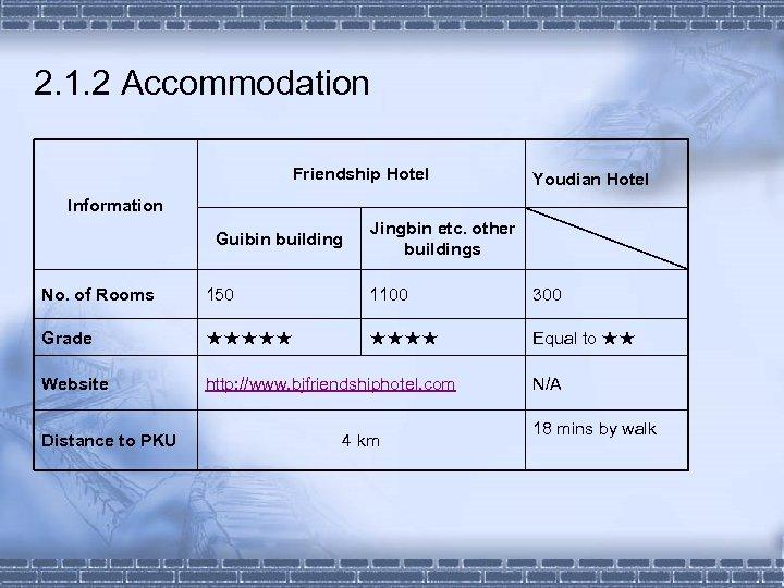 2. 1. 2 Accommodation Friendship Hotel Youdian Hotel Information Guibin building Jingbin etc. other