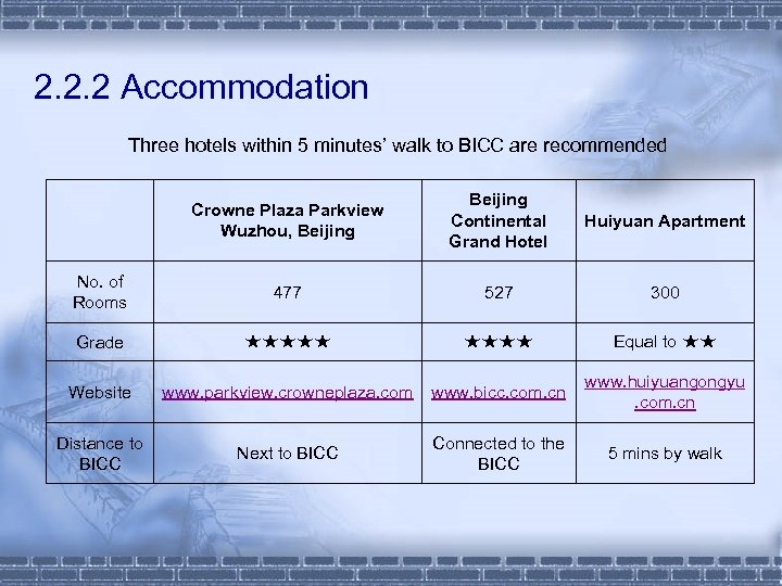 2. 2. 2 Accommodation Three hotels within 5 minutes' walk to BICC are recommended