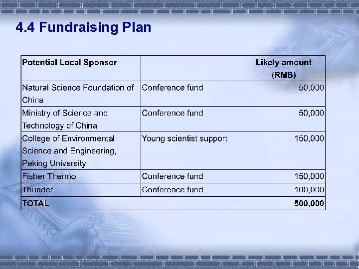 4. 4 Fundraising Plan