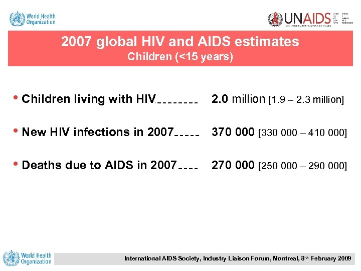 2007 global HIV and AIDS estimates Children (<15 years) • Children living with HIV