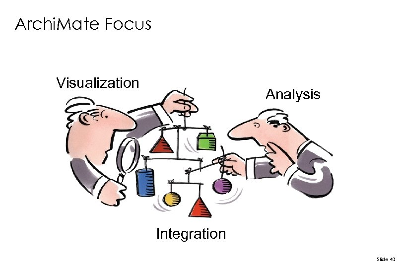 Archi. Mate Focus Visualization Analysis Integration Slide 40