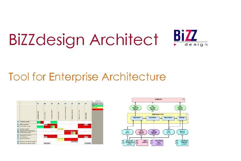 Bi. ZZdesign Architect Tool for Enterprise Architecture