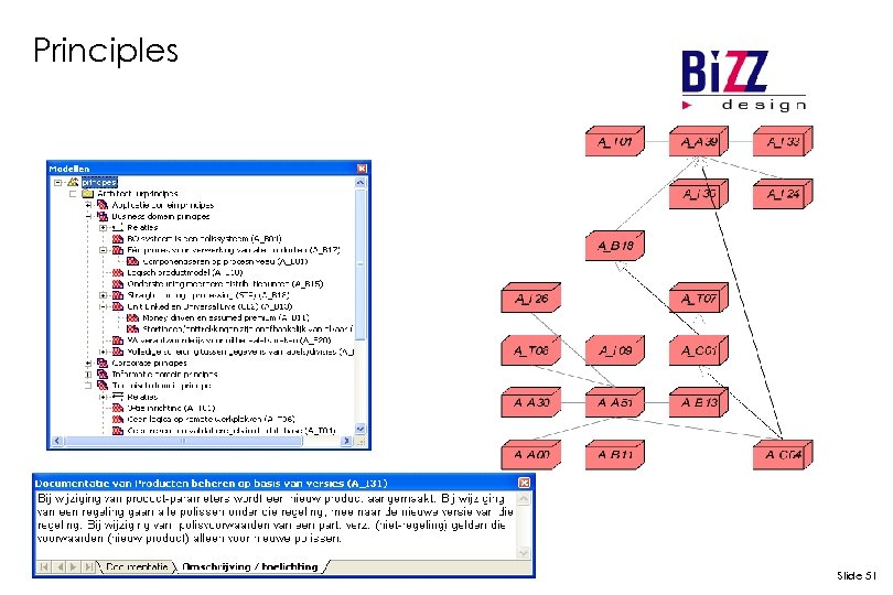 Principles Slide 51