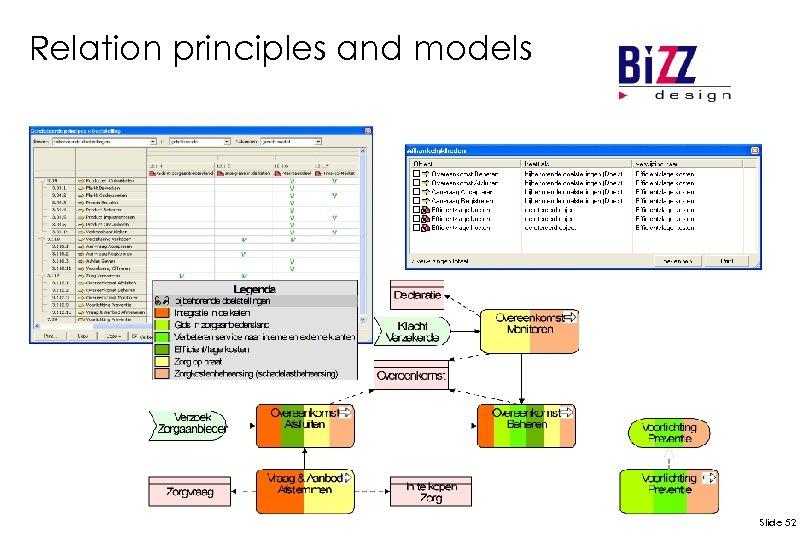 Relation principles and models Slide 52