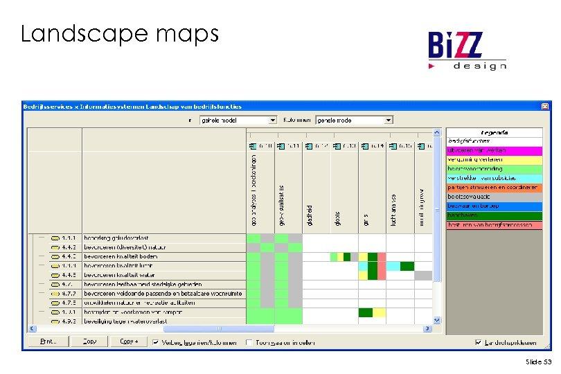 Landscape maps Slide 53