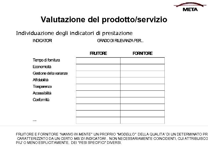 """Valutazione del prodotto/servizio Individuazione degli indicatori di prestazione FRUITORE E FORNITORE """"HANNO IN MENTE"""""""