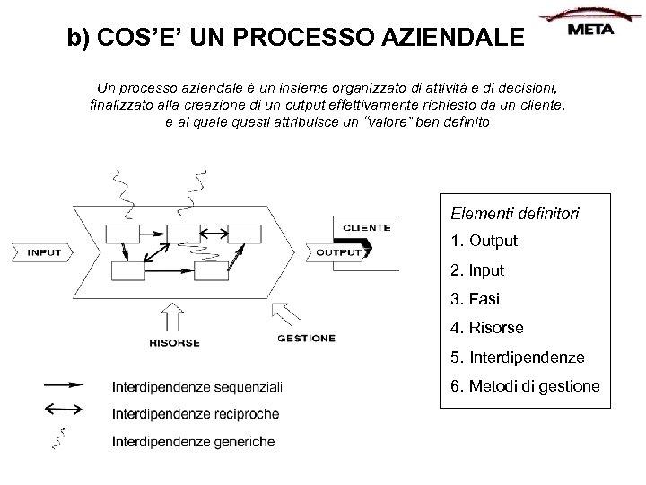 b) COS'E' UN PROCESSO AZIENDALE Un processo aziendale è un insieme organizzato di attività