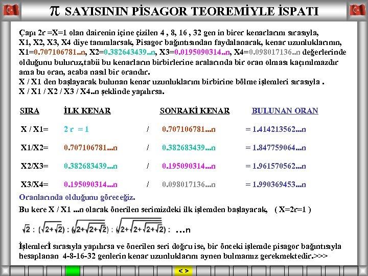 π SAYISININ PİSAGOR TEOREMİYLE İSPATI. Çapı 2 r =X=1 olan dairenin içine çizilen 4