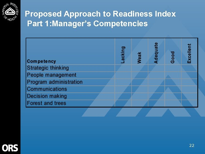 Proposed Approach to Readiness Index Part 1: Manager's Competencies 22