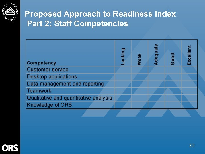 Proposed Approach to Readiness Index Part 2: Staff Competencies 23