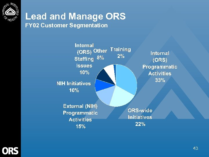 Lead and Manage ORS FY 02 Customer Segmentation 43