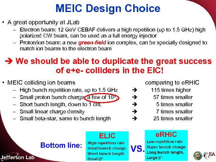 MEIC Design Choice • A great opportunity at JLab – Electron beam: 12 Ge.