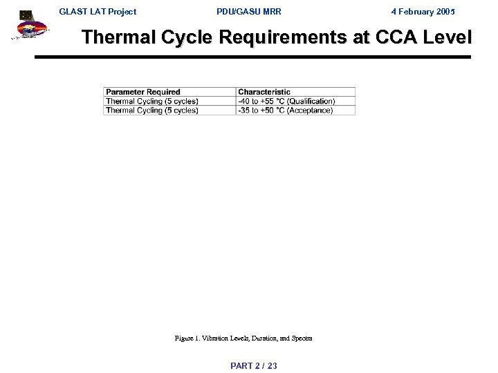 GLAST LAT Project PDU/GASU MRR 4 February 2005 Thermal Cycle Requirements at CCA Level