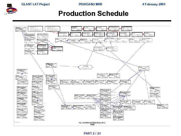 GLAST LAT Project PDU/GASU MRR Production Schedule PART 2 / 25 4 February 2005