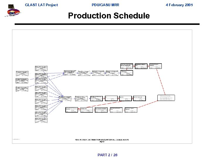 GLAST LAT Project PDU/GASU MRR Production Schedule PART 2 / 26 4 February 2005