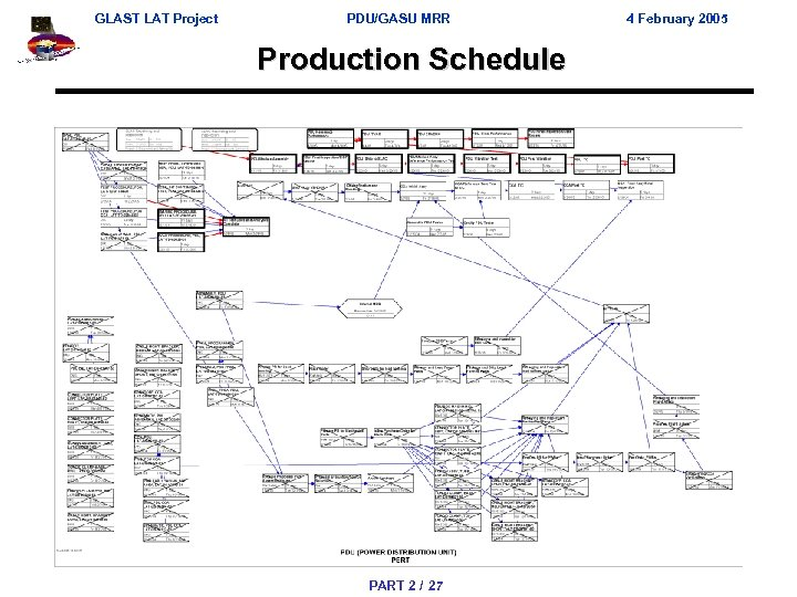 GLAST LAT Project PDU/GASU MRR Production Schedule PART 2 / 27 4 February 2005