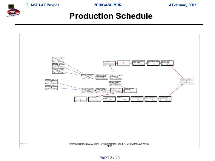 GLAST LAT Project PDU/GASU MRR Production Schedule PART 2 / 28 4 February 2005