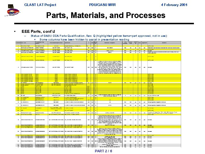 GLAST LAT Project PDU/GASU MRR 4 February 2005 Parts, Materials, and Processes • EEE