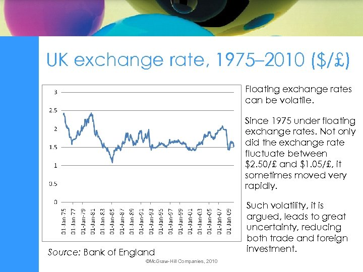 UK exchange rate, 1975– 2010 ($/£) Floating exchange rates can be volatile. Since 1975