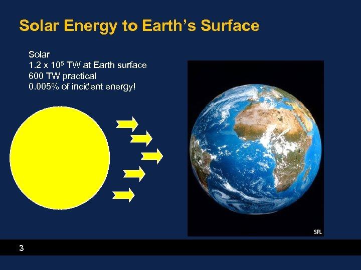 Solar Energy to Earth's Surface Solar 1. 2 x 105 TW at Earth surface