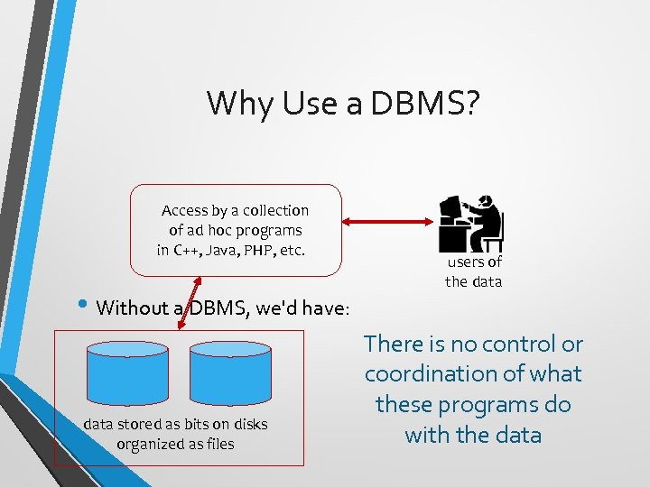 Why Use a DBMS? Access by a collection of ad hoc programs in C++,