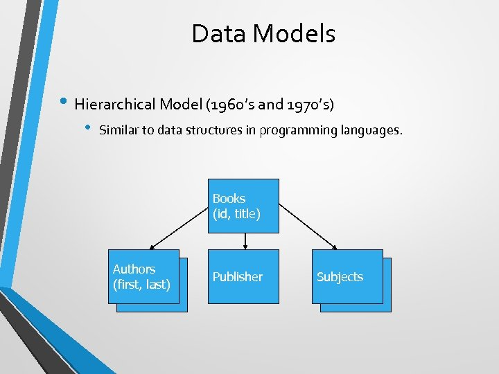 Data Models • Hierarchical Model (1960's and 1970's) • Similar to data structures in