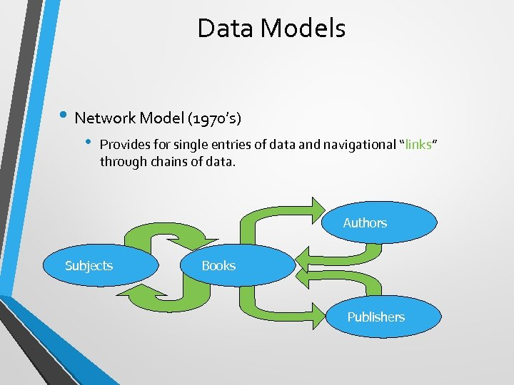 Data Models • Network Model (1970's) • Provides for single entries of data and