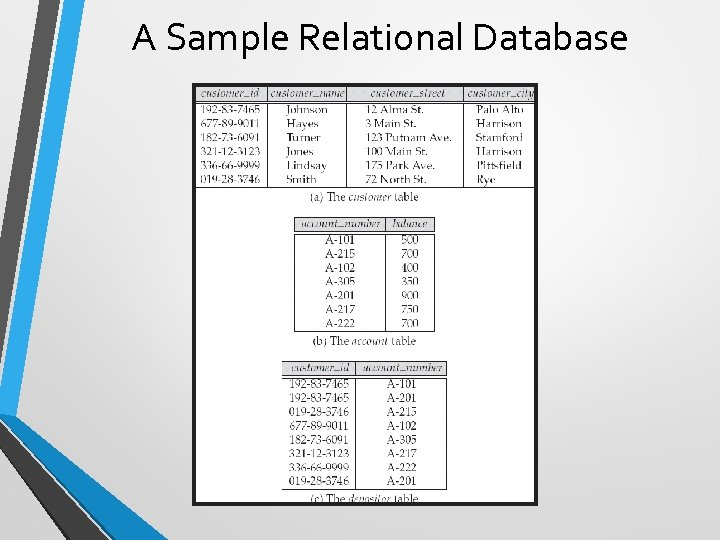 A Sample Relational Database