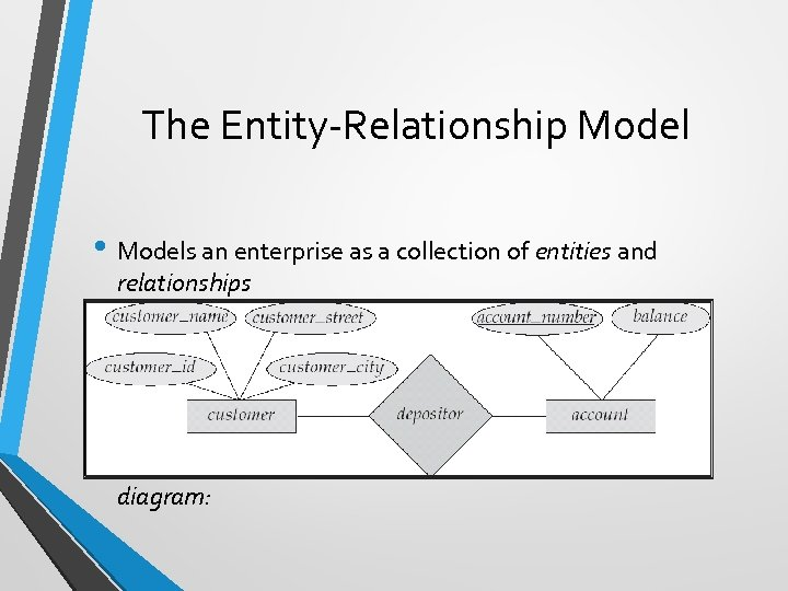 The Entity-Relationship Model • Models an enterprise as a collection of entities and relationships