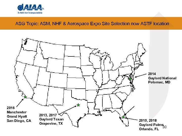 ASG Topic: ASM, NHF & Aerospace Expo Site Selection now ASTF location 2014 Gaylord