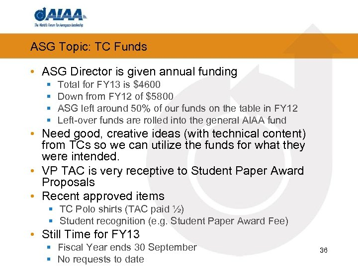 ASG Topic: TC Funds • ASG Director is given annual funding § § Total